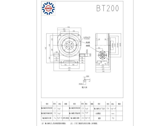 BT200